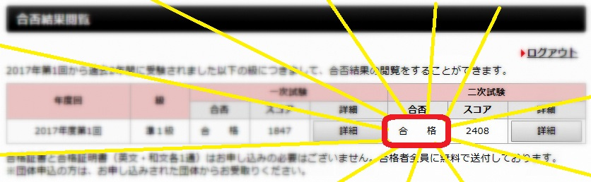英 検 二 次 試験 合格 発表