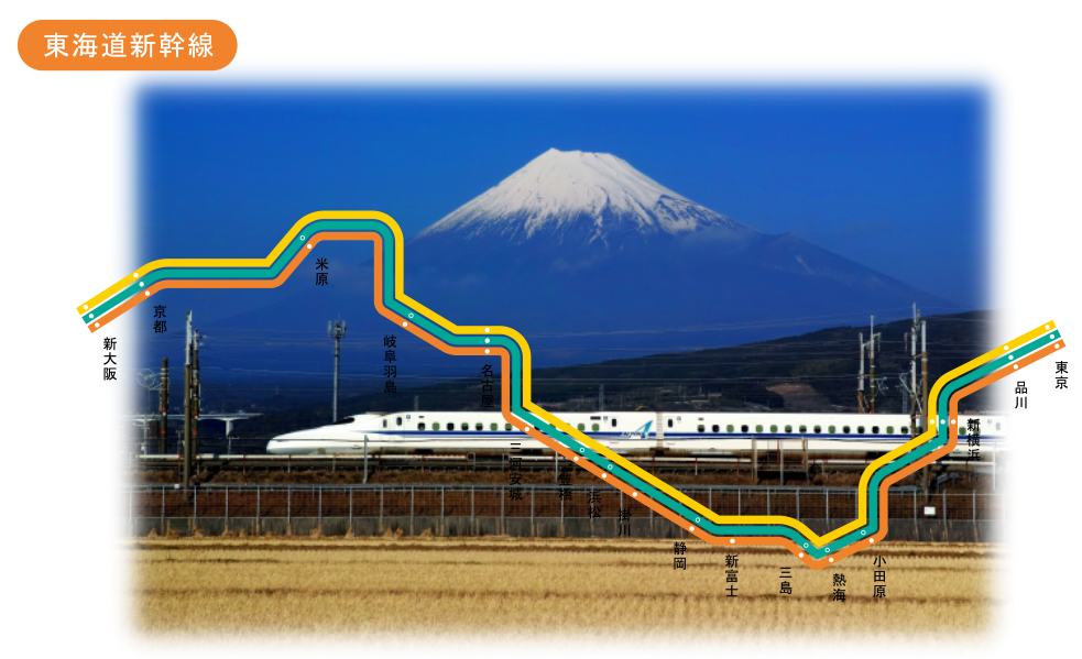 東海道新幹線の路線図