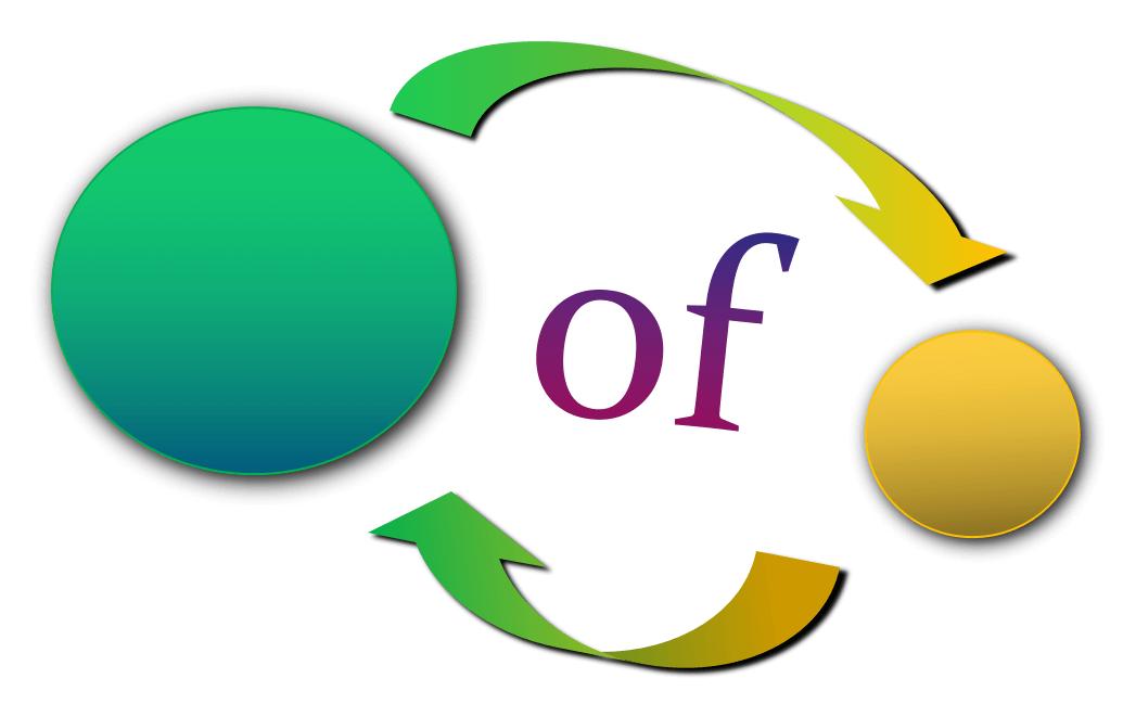 前置詞ofの超絶分かりやすいイメージ図