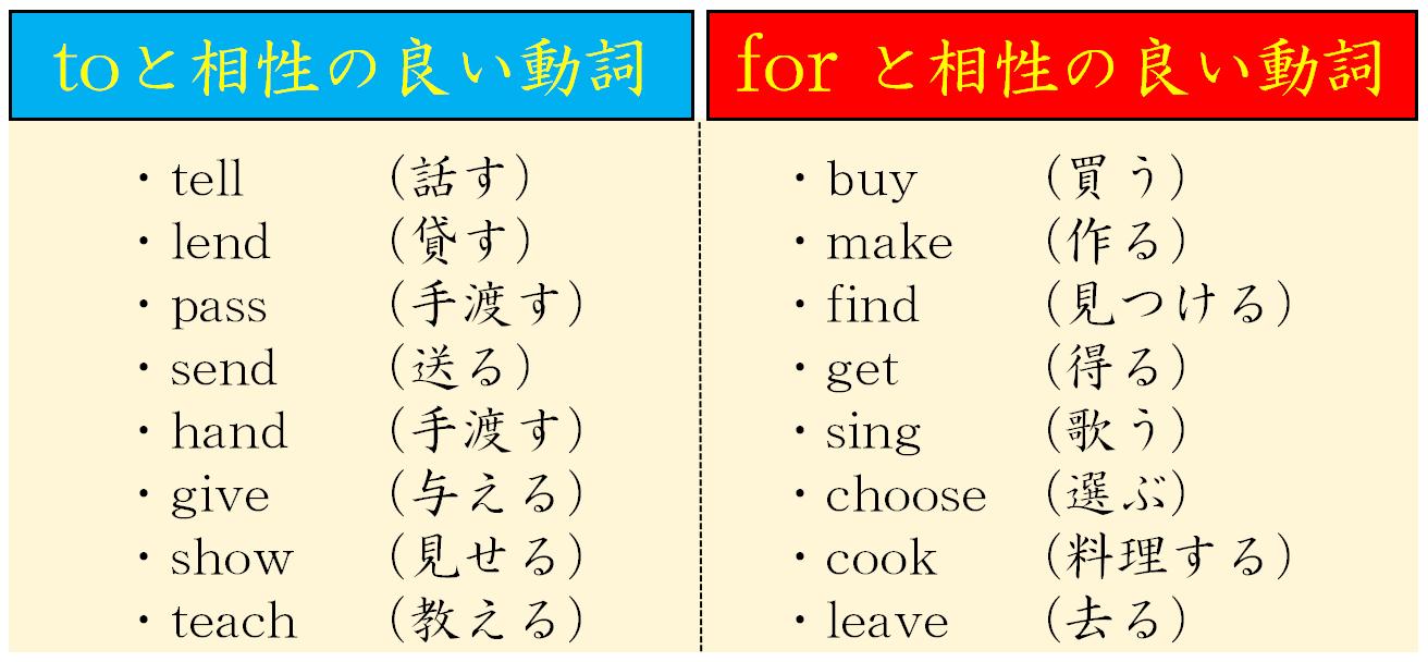 toとforそれぞれの相性の良い動詞リスト